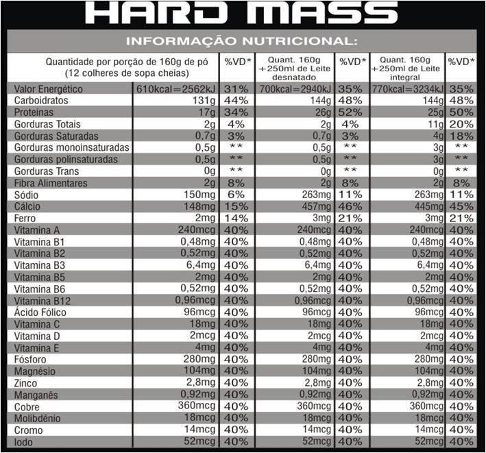 Hard Mass 18000 - Body Action