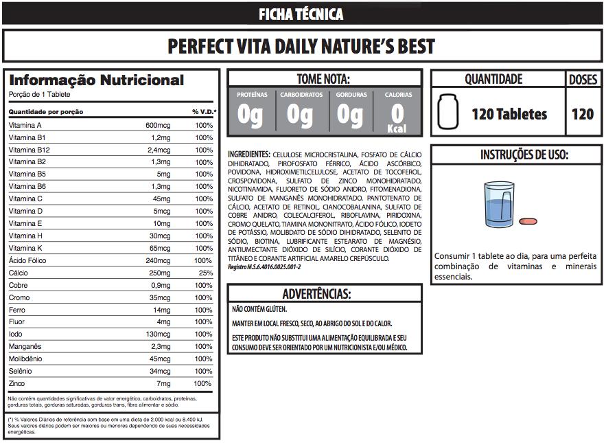 Descrição  Breve + info.  Tabela Nutricional