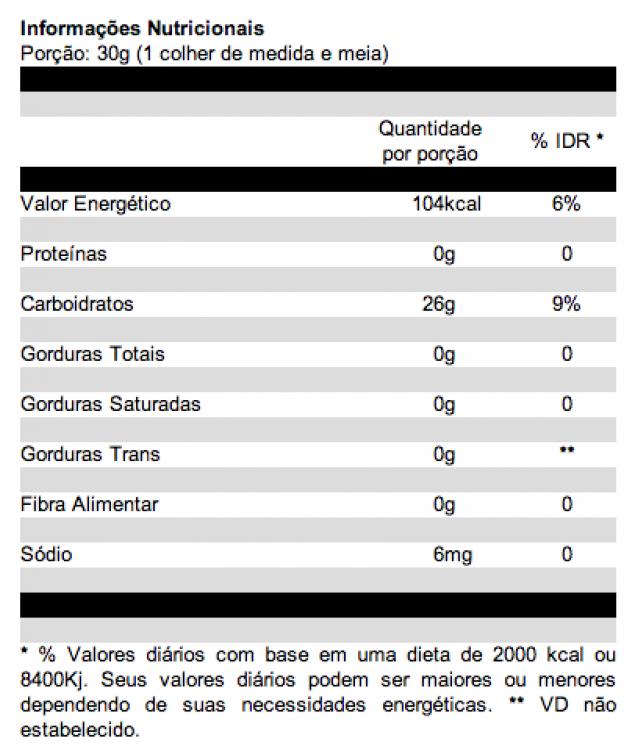 Waxy Maize Pro (1,5kg) - ProCorp