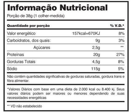 TopWay Suplementos - Tasty Whey 908g - Adaptogen Science - Tabela Nutricional