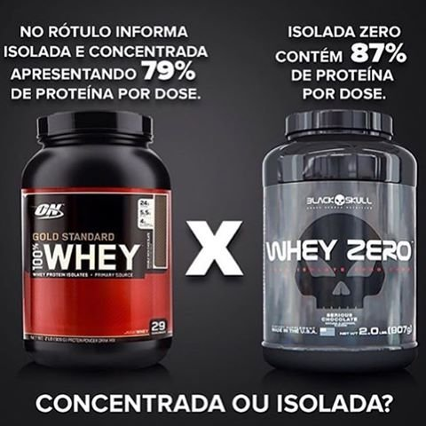 TopWay Suplementos - Whey Zero - BlackSkull x 100% Gold Standard - Optimum Nutrition