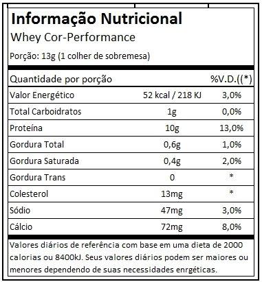 TopWay Suplementos - Whey Cor-Performance 900g - Cellucor - Tabela Nutricional