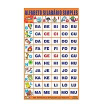 Alfabeto Silabário Simples 60 X 100 cm