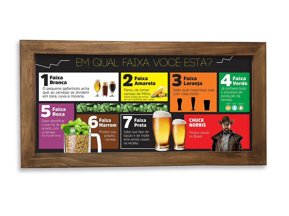 Quadro Decorativo Faixa de Conhecimento da Cerveja