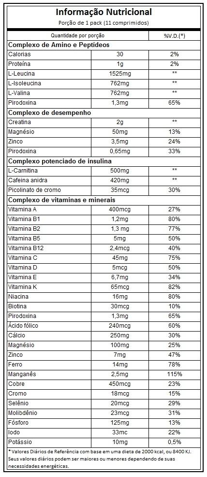 Tabela Nutricional Mr Skull