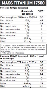 tabela nutricional de suplementos