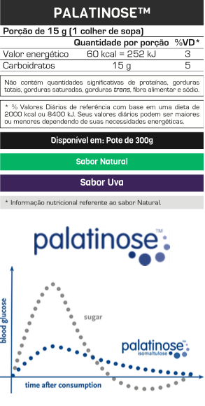 Palatinose - Max Titanium 300g