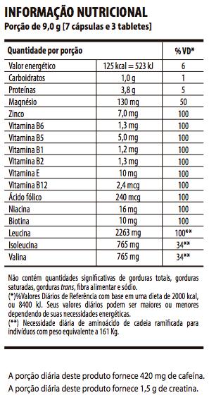 78269757c A linha DARKNESS oferece produtos desenvolvidos com alta qualidade e  concentração de nutrientes