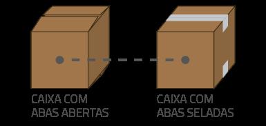 Seladora de Caixas