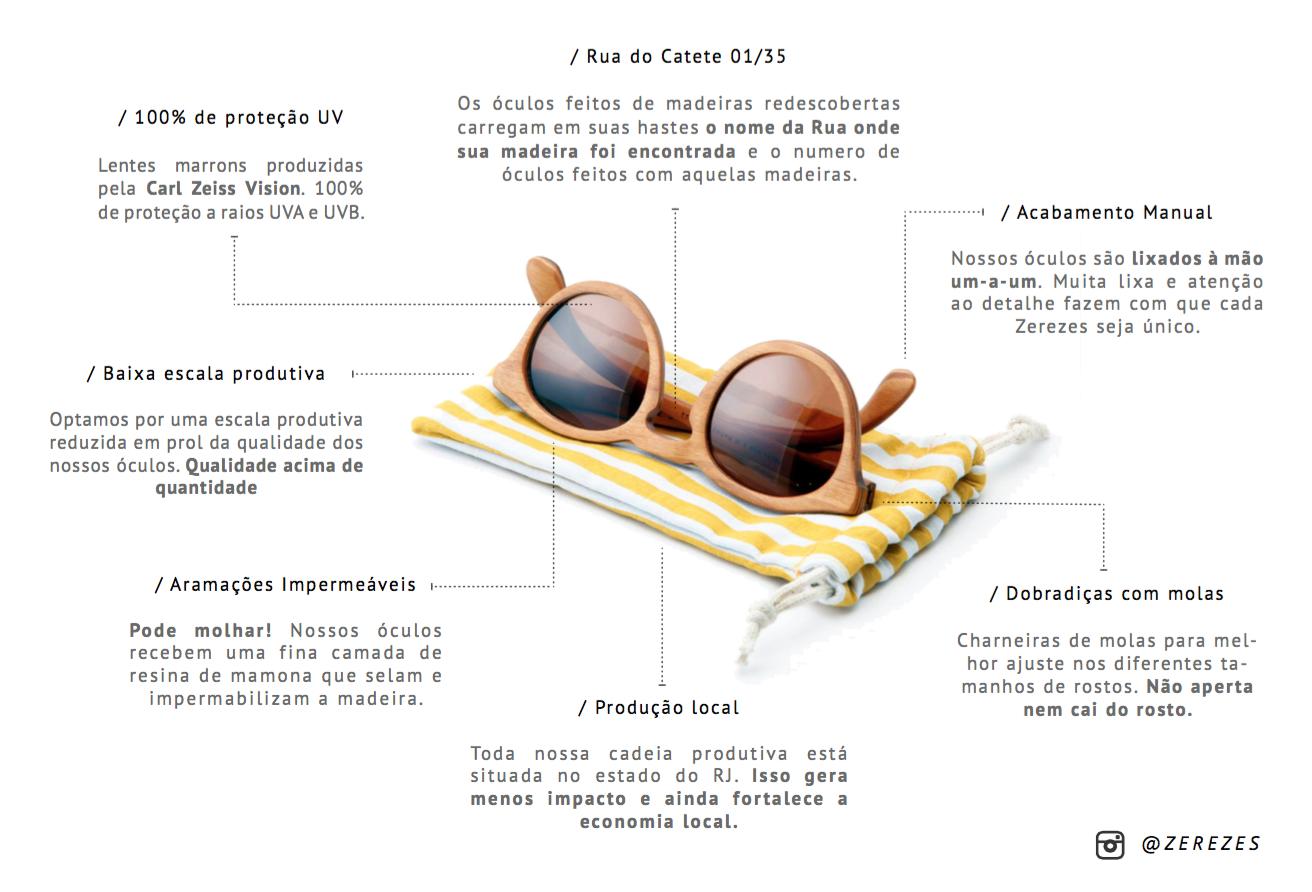 b873604e035f8 Óculos de sol com armação e hastes em madeira redescoberta. Lentes com  proteção UVA   UVB. Estojo em tecido com fechamento regulável por cordão.