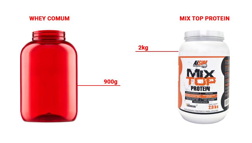 e05a1c0d0 Whey Protein 2kg - Blend de proteínas - mix proteico AISIM - Mix Top ...