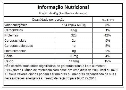 Whey 3hd Black Skull tabela nutricional.