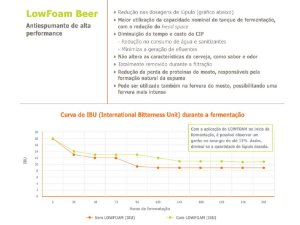 LOW FOAM BEER - 500 ML