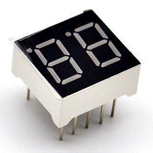 Display de 7 Segmentos com 2 Dígitos (Cátodo Comum)