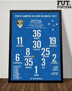Pôster Cruzeiro Penta Campeão da Copa do Brasil 2017 - 29,7 x 42 cm (A3)
