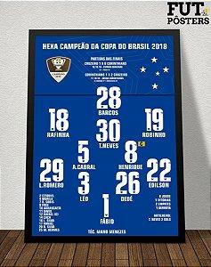 Pôster Cruzeiro Hexa Campeão da Copa do Brasil 2018 - 29,7 x 42 cm (A3)