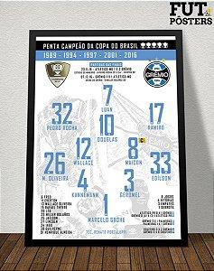 Pôster Grêmio Penta Campeão Copa do Brasil 2016 - 29,7 x 42 cm (A3)