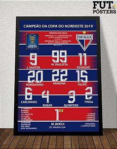 Pôster Fortaleza Campeão da Copa do Nordeste 2019 - 29,7 x 42 cm (A3)