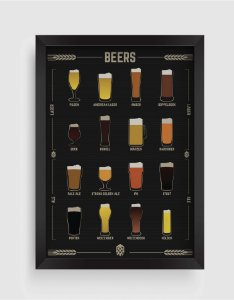 Quadro Decorativo Gourmeet Vintage Beer Types