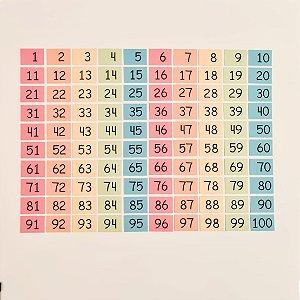 Números • Magnéticos