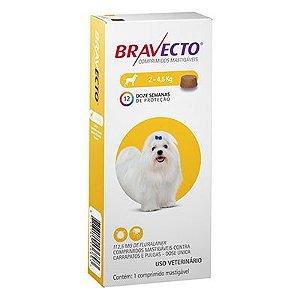 Bravecto  2 Á 4,5 Kg -  112,5 Mg