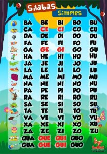 Banner de Alfabetização Banner Silabario Simples