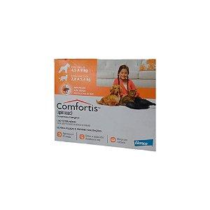 Comfortis 4,5 a 9 kg
