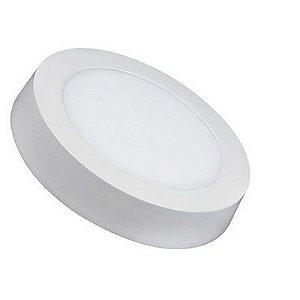 Luminária Painel Plafon LED 24W de Sobrepor 30x30 Branco Frio