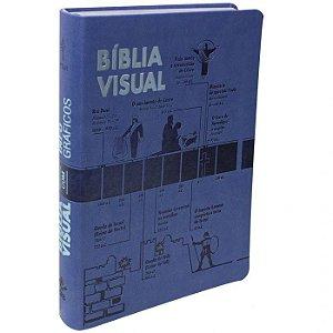 Bíblia Sagrada Visual Com Infográficos NTLH Luxo Azul - SBB