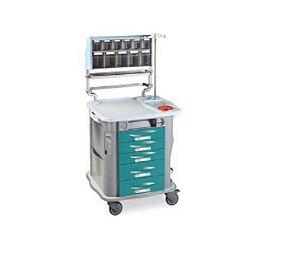 Carrinho auxiliar de anestesia