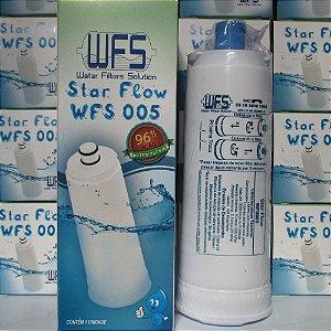 Refil Star Flow para Purificadores Masterfrio Rótulo Branco (Similar)