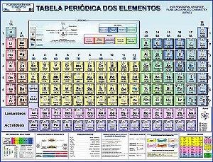 Tabela Periodica Dos Elementos 120X90Cm Multimapas