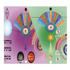 2.Combo de 2 Mesas Radiônicas( Mesa Espiritual Quântica + Mesa Apométrica) MAIS Curso de RADIESTESIA COMPLETO