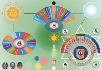 9.Mesa Radiônica Espiritual Quântica - Parte 2