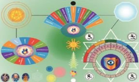 1.Curso de Mesa Radiônica Espiritual Quântica (MEQ) + Formação Completa em Radiestesia e Radiônica e Ganhe 3 Bônus de Brinde