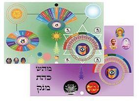 1.3.  DOIS Cursos: Curso de Mesa Radiônica Espiritual Quântica + Curso de Mesa Radiônica para Apometria Ministrado pelo criador das mesas.
