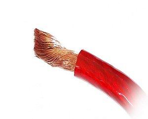 Cabo de Alimentação Cobre Puro Fio Vermelho 10 mm
