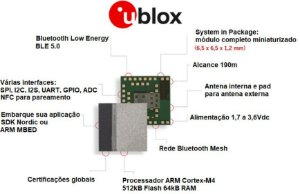 Módulo BLE (Bluetooth Low Energy) 6.5x6.5mm com antena integrada alcance estimado 160m e Mesh - ANNA-B112