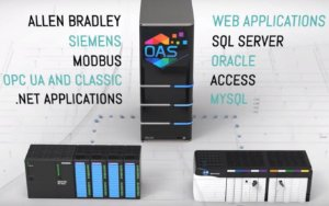 OAS - Open Automation Software