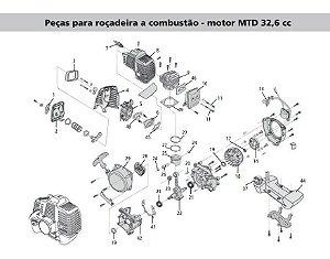 Peças Reposição Roçadeira Combustão Motor Tramontina Rc33mt