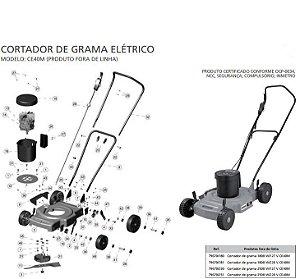 Peças de Reposição Cortador de Grama Eletrico Tramontina CE40