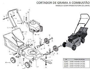 Peças de Reposição Cortador de Grama Combustão Tramontina CC40P