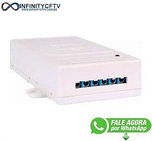 Controlador multi-porta LKM-1000-Infinity Cftv