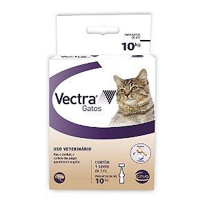 Antipulgas Ceva Vectra Para Gatos Até 10 Kg 1 Pipeta