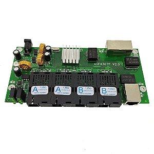 Placa Switch Rede Metro Gigabit 3 Portas RJ45 + 4 SC (2A+2B) Monomodo 20km | NL-RM05G