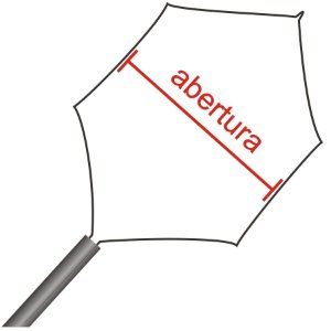 Alça Polipectomia Descartável Hexagonal