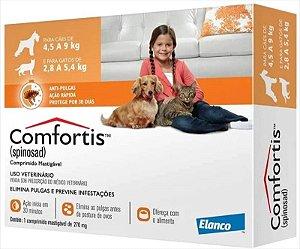 Antipulga Comfortis 270mg Caixa Com 1 Comprimido