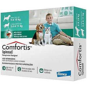 Antipulga Comfortis Cao/Gato 560mg Caixa Com 1 Comprimido