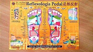 MAPA DA REFLEXOLOGIA PODAL