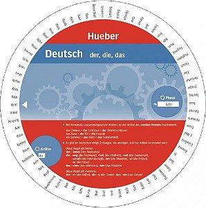 Wheel Deutsch - der, die, das